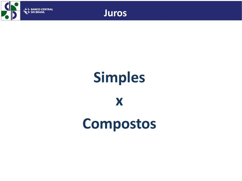 Simples x Compostos Juros