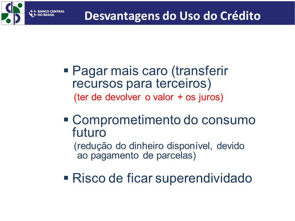 Desvantagens do Uso do Crédito Pagar mais caro (transferir recursos para terceiros) (ter de devolver o valor + os juros) Comprometimento do consumo fu