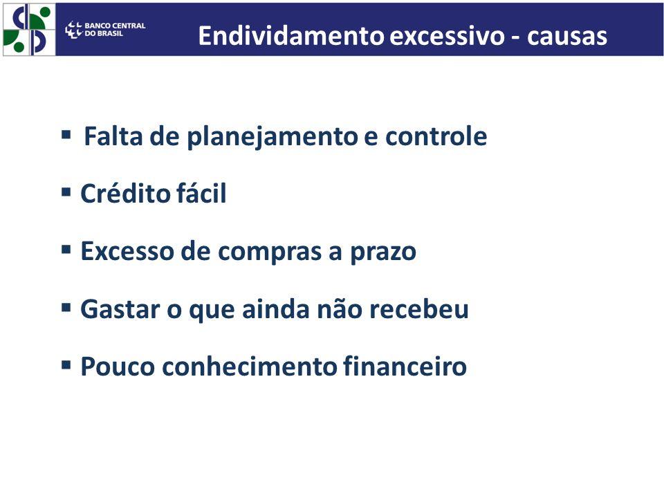 Falta de planejamento e controle Crédito fácil Excesso de compras a prazo Gastar o que ainda não recebeu Pouco conhecimento financeiro Endividamento e