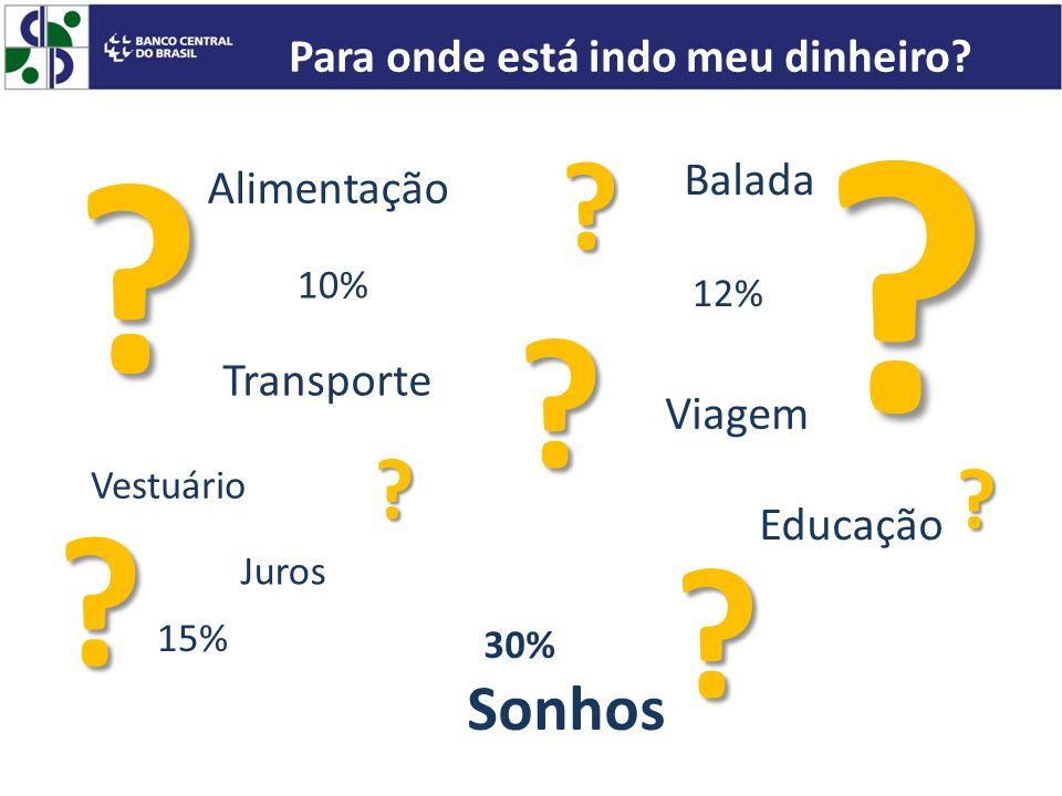 Alimentação Transporte Sonhos Juros 10% 15% 12% 30% Viagem Educação ? ? ? ? ? ? ? ? Balada Vestuário Para onde está indo meu dinheiro?