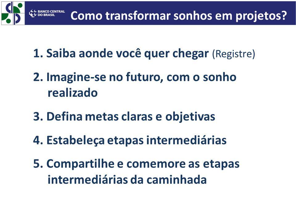 1. Saiba aonde você quer chegar (Registre) 2. Imagine-se no futuro, com o sonho realizado 3. Defina metas claras e objetivas 4. Estabeleça etapas inte