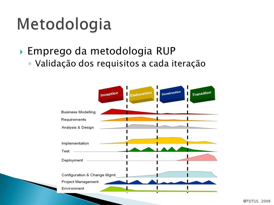 TOTUS. 2009 Emprego da metodologia RUP Validação dos requisitos a cada iteração