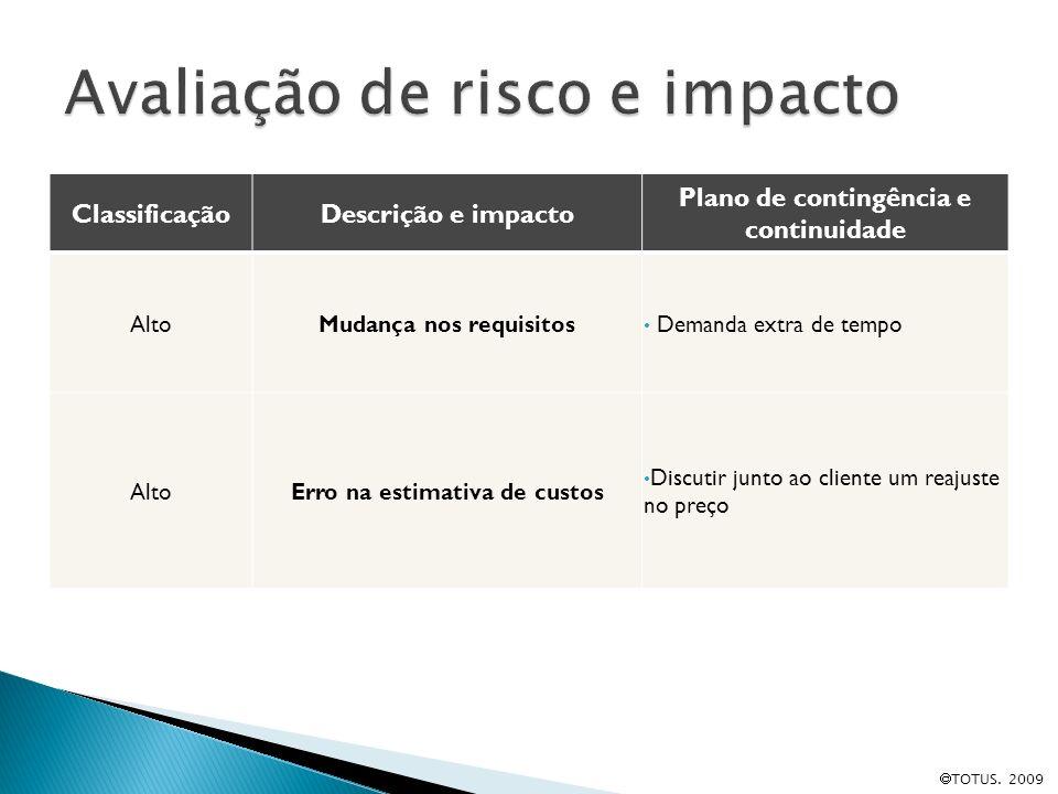 TOTUS. 2009 ClassificaçãoDescrição e impacto Plano de contingência e continuidade AltoMudança nos requisitos Demanda extra de tempo AltoErro na estima