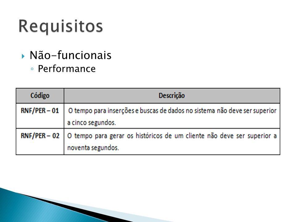 Não-funcionais Performance