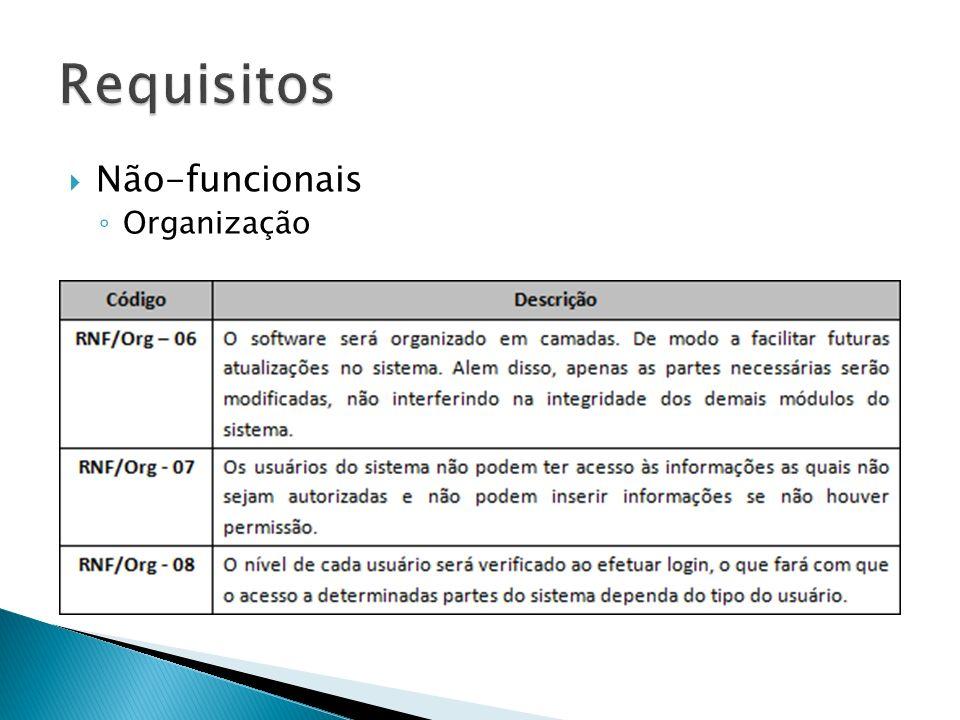 Não-funcionais Organização