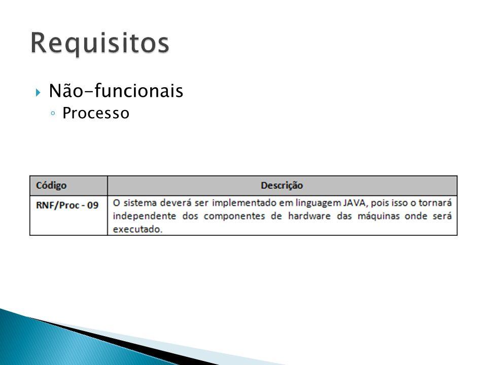 Não-funcionais Processo