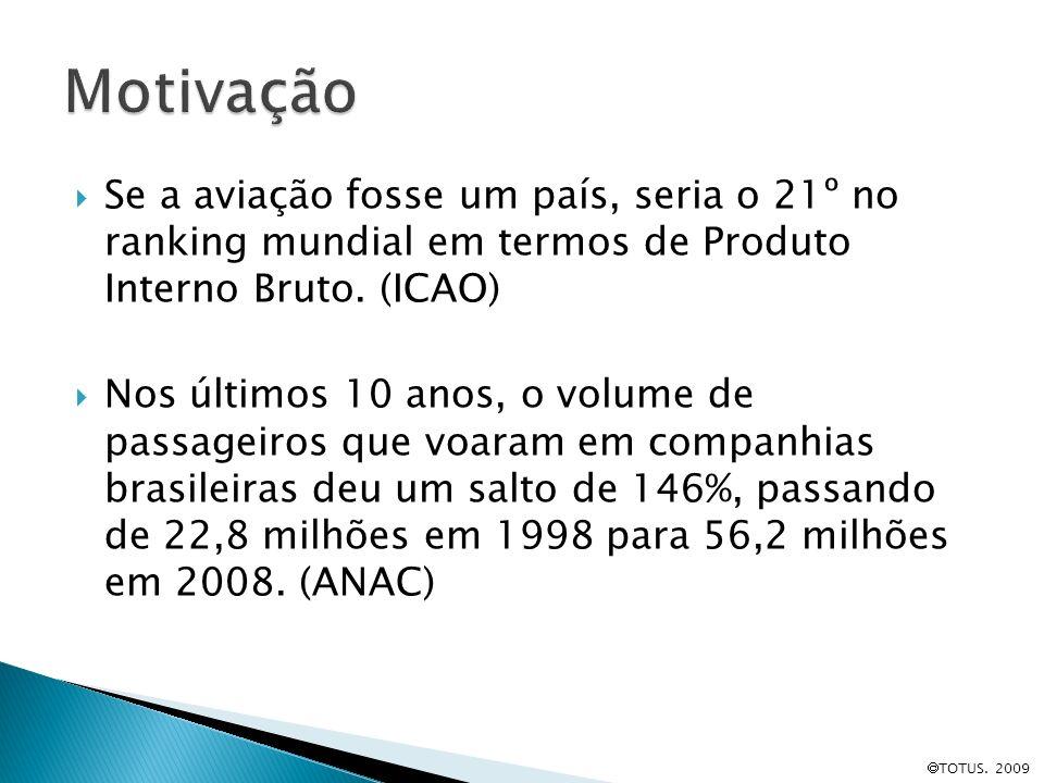 Cadastrar Cliente TOTUS. 2009