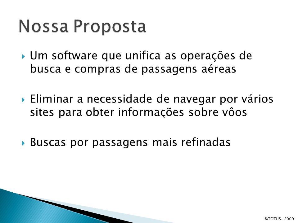 Um software que unifica as operações de busca e compras de passagens aéreas Eliminar a necessidade de navegar por vários sites para obter informações