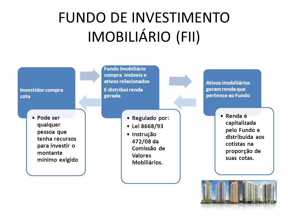 FUNDO DE INVESTIMENTO IMOBILIÁRIO (FII): Legislação Criação dos Fundos de Investimento Imobiliário: Lei 8.668 de 25/06/93Lei 8.668 de 25/06/93 Regulamentação: Instrução CVM nº 472 de 31/10/08Instrução CVM nº 472 de 31/10/08 Tributação do Fundo: Lei 9.779 de 19/01/99Lei 9.779 de 19/01/99 Tributação do Cotista: Lei 11.196 de 21/11/2005 e Lei 11.033 de 21/12/2004 Isenção fiscal para pessoas físicas detentoras individualmente de até 10% do patrimônio do fundo;Lei 11.196 de 21/11/2005Lei 11.033 de 21/12/2004 – Desde que o Fundo tenha no mínimo 50 cotistas e cujas cotas sejam negociadas em bolsas de valores ou mercado de balcão organizado.
