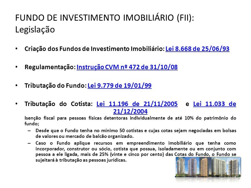 FUNDO DE INVESTIMENTO IMOBILIÁRIO (FII): Legislação Criação dos Fundos de Investimento Imobiliário: Lei 8.668 de 25/06/93Lei 8.668 de 25/06/93 Regulam