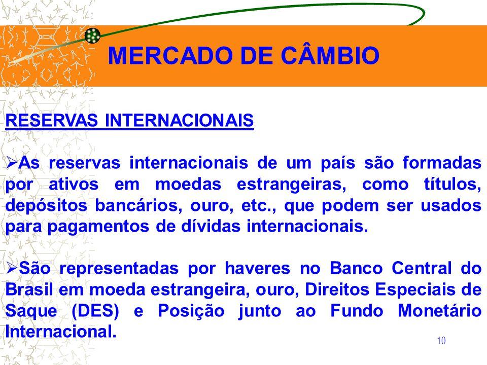 10 MERCADO DE CÂMBIO RESERVAS INTERNACIONAIS As reservas internacionais de um país são formadas por ativos em moedas estrangeiras, como títulos, depós