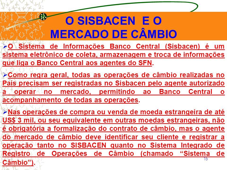 15 O SISBACEN E O MERCADO DE CÂMBIO O Sistema de Informações Banco Central (Sisbacen) é um sistema eletrônico de coleta, armazenagem e troca de inform