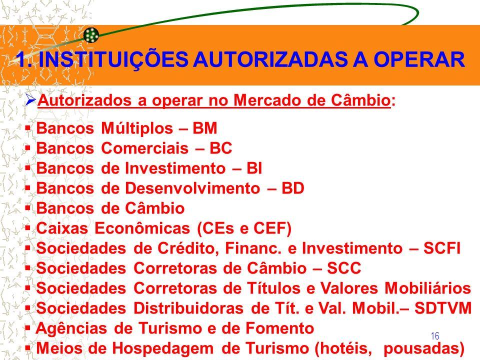 16 1. INSTITUIÇÕES AUTORIZADAS A OPERAR Autorizados a operar no Mercado de Câmbio: Bancos Múltiplos – BM Bancos Comerciais – BC Bancos de Investimento