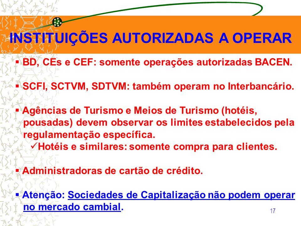 17 INSTITUIÇÕES AUTORIZADAS A OPERAR BD, CEs e CEF: somente operações autorizadas BACEN. SCFI, SCTVM, SDTVM: também operam no Interbancário. Agências