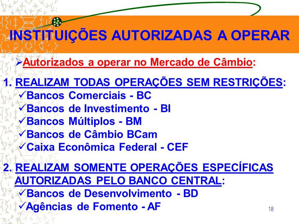 18 INSTITUIÇÕES AUTORIZADAS A OPERAR Autorizados a operar no Mercado de Câmbio: 1. REALIZAM TODAS OPERAÇÕES SEM RESTRIÇÕES: Bancos Comerciais - BC Ban