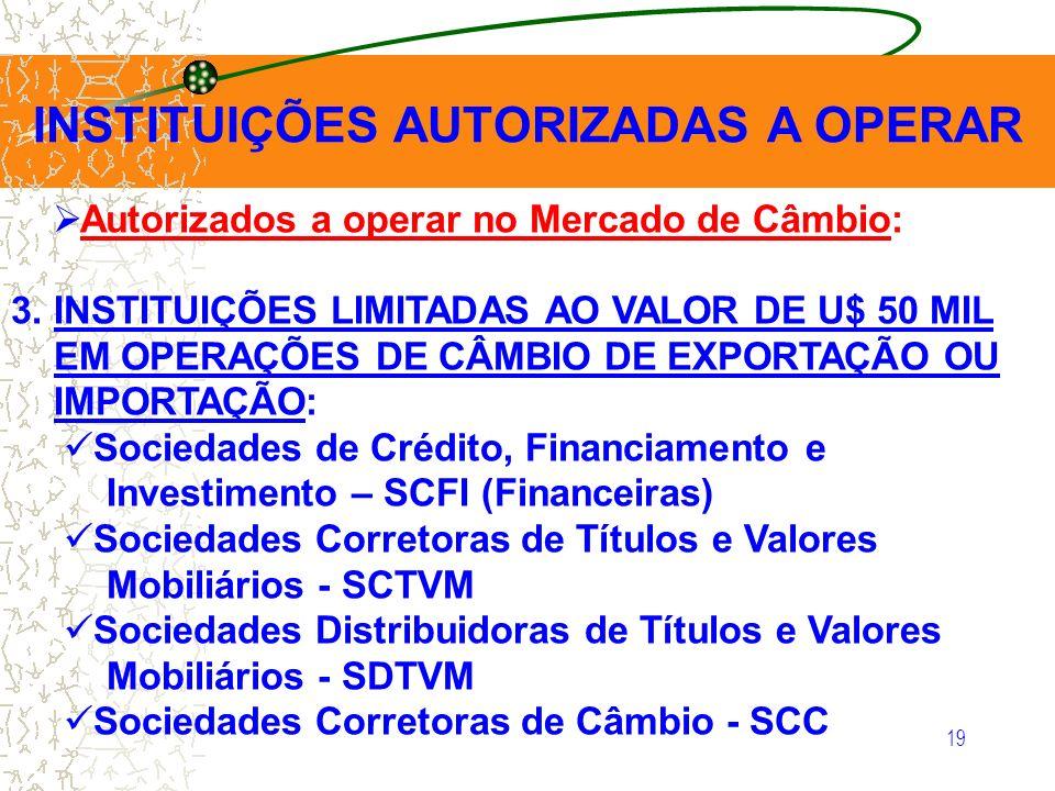 19 INSTITUIÇÕES AUTORIZADAS A OPERAR Autorizados a operar no Mercado de Câmbio: 3. INSTITUIÇÕES LIMITADAS AO VALOR DE U$ 50 MIL EM OPERAÇÕES DE CÂMBIO