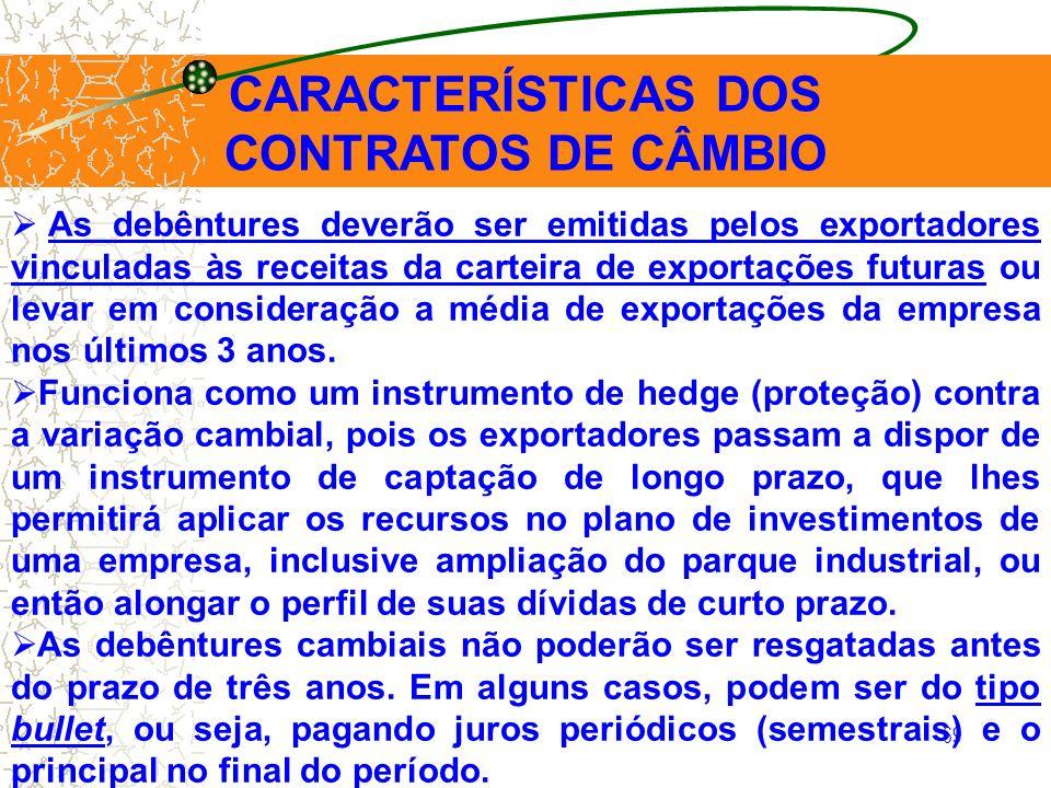69 CARACTERÍSTICAS DOS CONTRATOS DE CÂMBIO As debêntures deverão ser emitidas pelos exportadores vinculadas às receitas da carteira de exportações fut