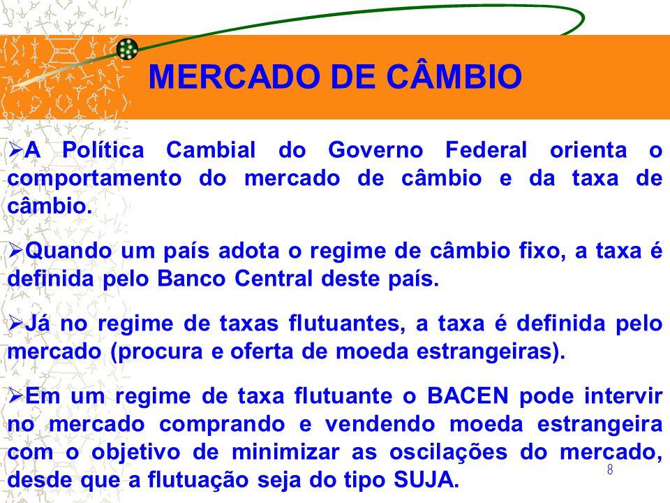8 MERCADO DE CÂMBIO A Política Cambial do Governo Federal orienta o comportamento do mercado de câmbio e da taxa de câmbio. Quando um país adota o reg