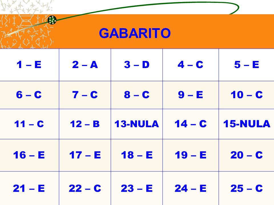 GABARITO. 1 – E2 – A3 – D4 – C5 – E 6 – C7 – C8 – C9 – E10 – C 11 – C12 – B 13-NULA 14 – C15-NULA 16 – E17 – E18 – E19 – E20 – C 21 – E22 – C23 – E24