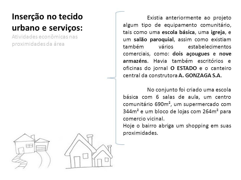 Inserção no tecido urbano e serviços: Atividades econômicas nas proximidades da área Existia anteriormente ao projeto algum tipo de equipamento comuni