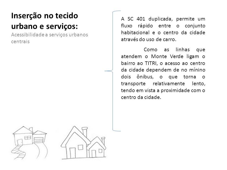 Inserção no tecido urbano e serviços: Acessibilidade a serviços urbanos centrais A SC 401 duplicada, permite um fluxo rápido entre o conjunto habitaci