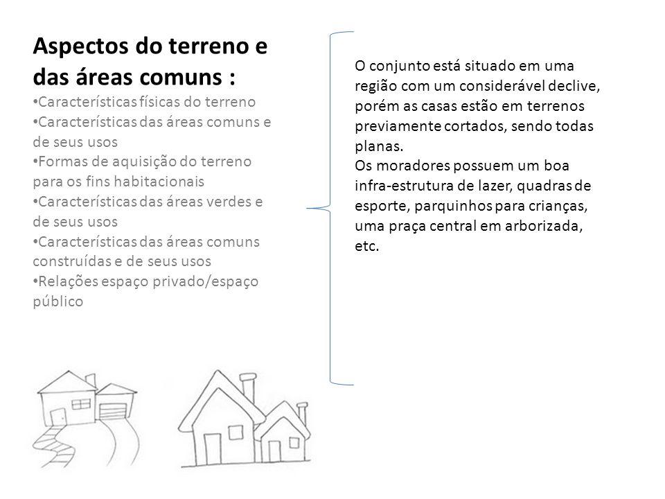Aspectos do terreno e das áreas comuns : Características físicas do terreno Características das áreas comuns e de seus usos Formas de aquisição do ter