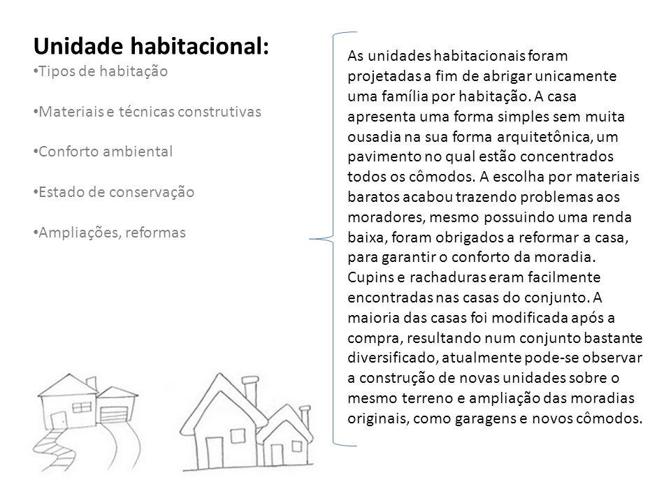 Unidade habitacional: Tipos de habitação Materiais e técnicas construtivas Conforto ambiental Estado de conservação Ampliações, reformas As unidades h