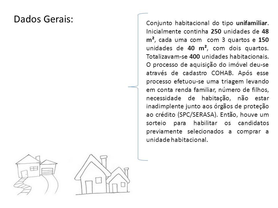 Conjunto habitacional do tipo unifamiliar. Inicialmente continha 250 unidades de 48 m², cada uma com com 3 quartos e 150 unidades de 40 m², com dois q