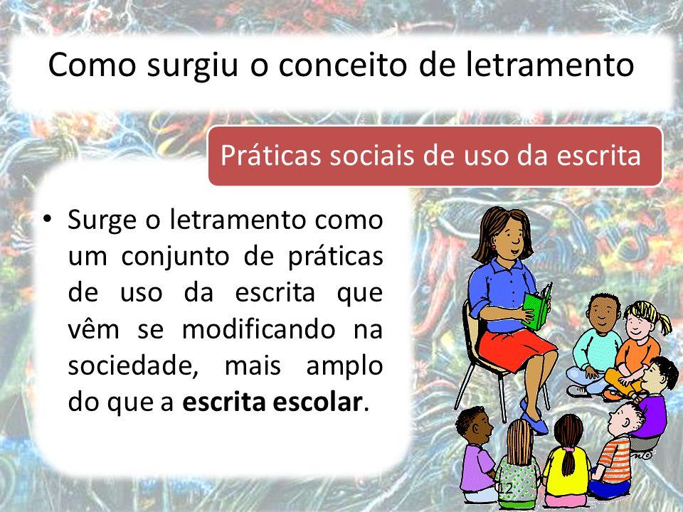 12 Como surgiu o conceito de letramento Surge o letramento como um conjunto de práticas de uso da escrita que vêm se modificando na sociedade, mais amplo do que a escrita escolar.