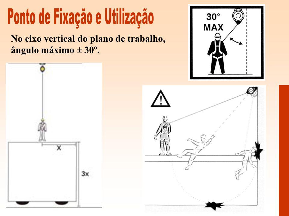 No eixo vertical do plano de trabalho, ângulo máximo ± 30º.