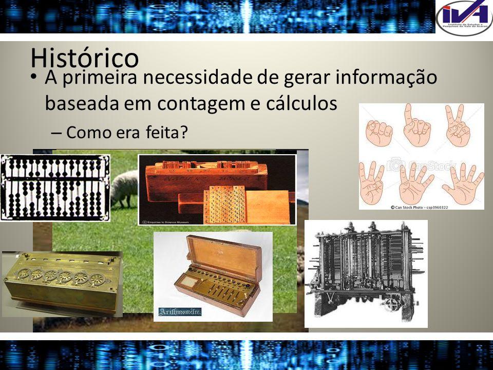 Histórico A primeira necessidade de gerar informação baseada em contagem e cálculos – Como era feita?