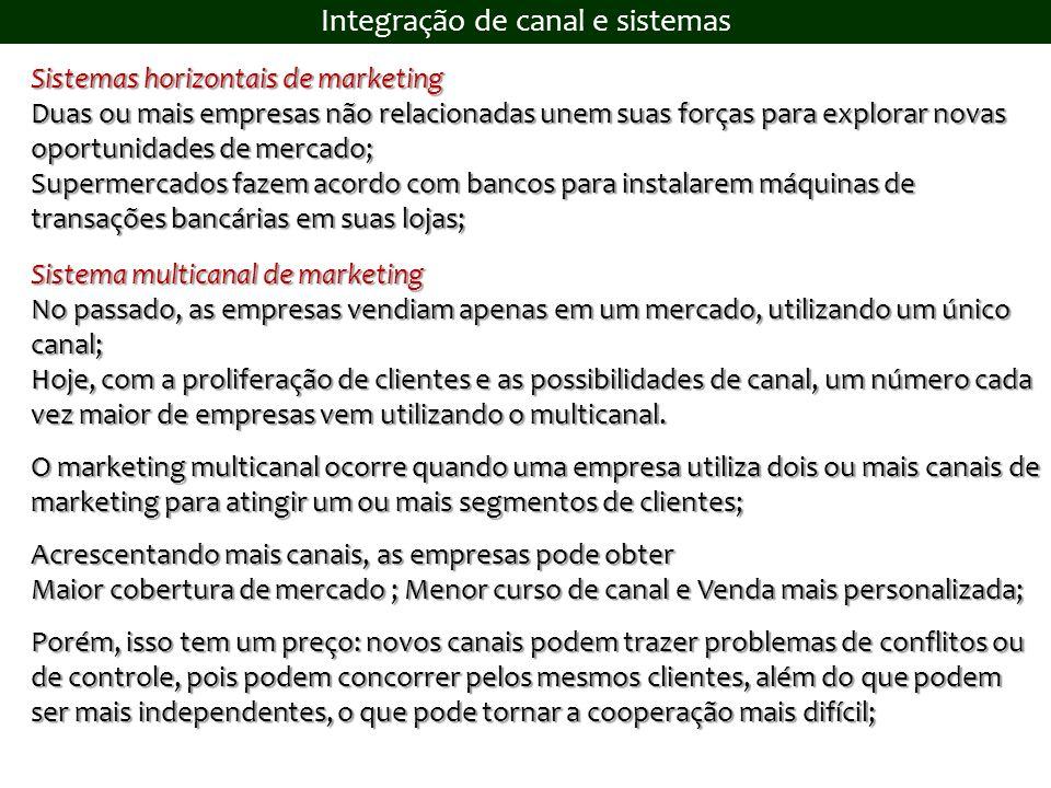 Atividade de Sala www.demostenesfarias.wordpress.com Artigo:Amazon Canais de MKT FONTE: Kotler & Keller, 2006