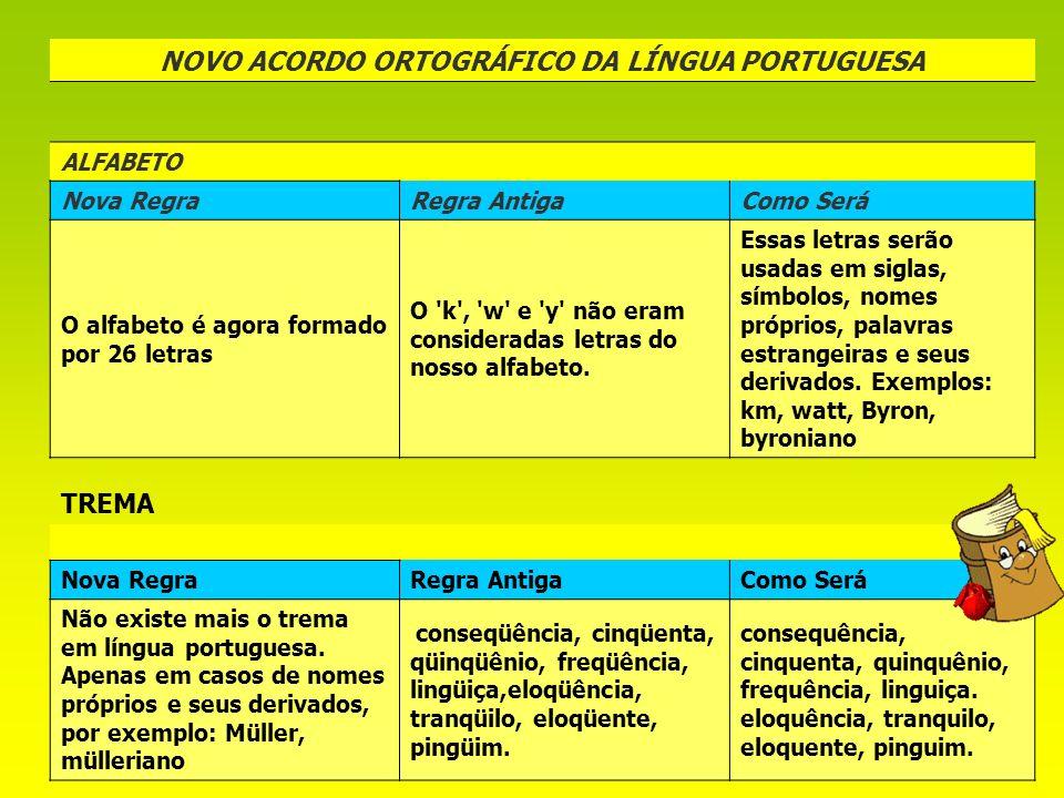 10 NOVO ACORDO ORTOGRÁFICO DA LÍNGUA PORTUGUESA ALFABETO Nova RegraRegra AntigaComo Será O alfabeto é agora formado por 26 letras O 'k', 'w' e 'y' não