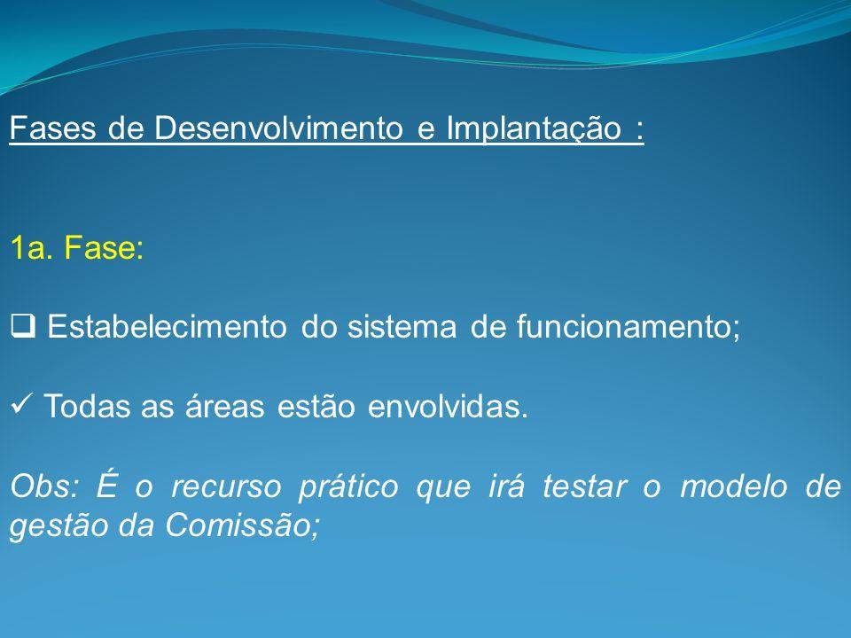 Fases de Desenvolvimento e Implantação : 1a.