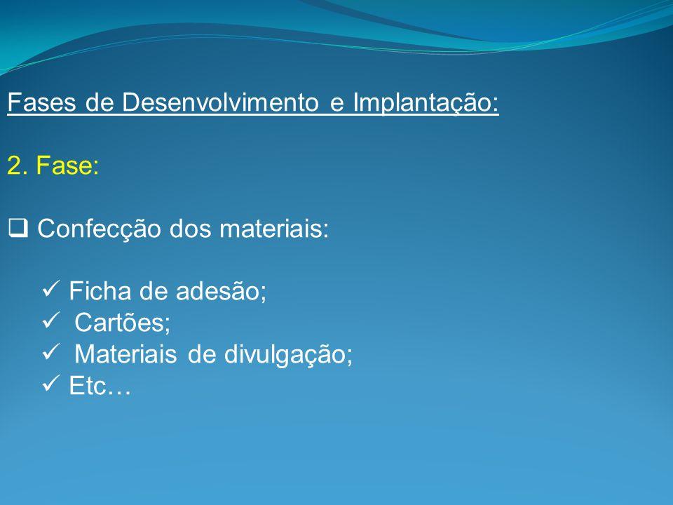 Fases de Desenvolvimento e Implantação: 3a.