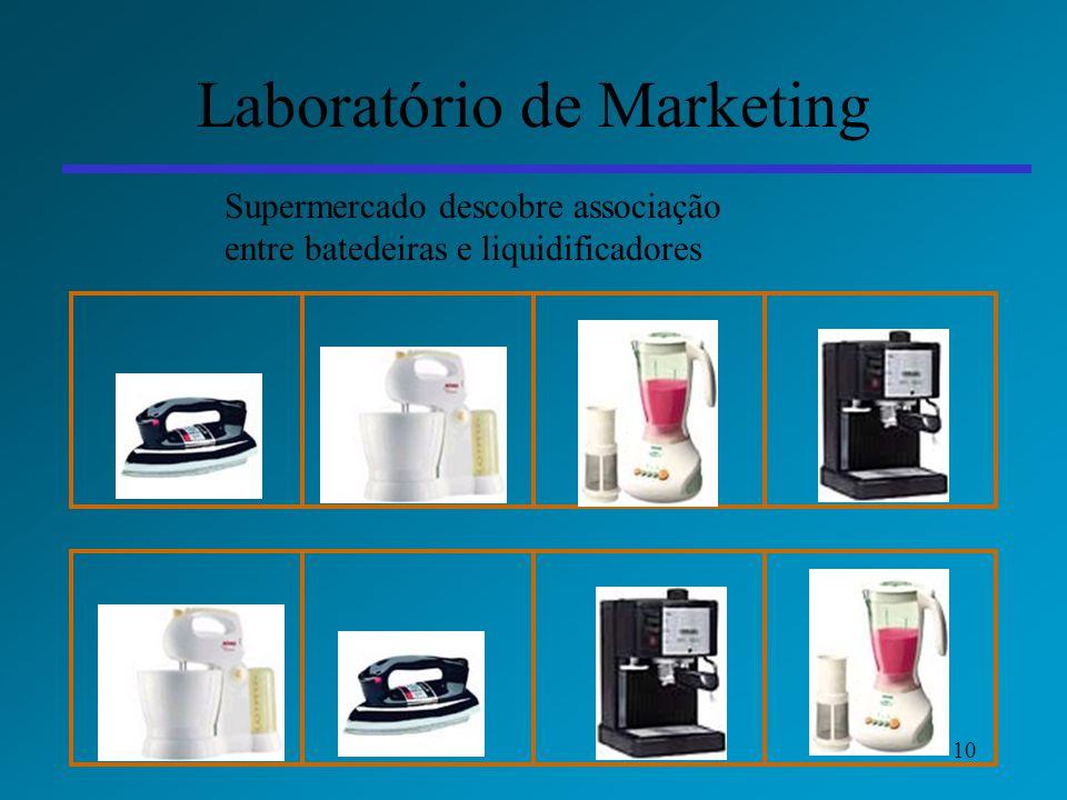 10 Laboratório de Marketing Supermercado descobre associação entre batedeiras e liquidificadores