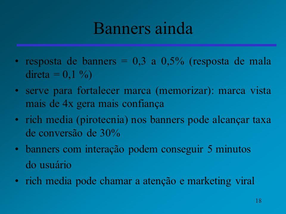 18 Banners ainda resposta de banners = 0,3 a 0,5% (resposta de mala direta = 0,1 %) serve para fortalecer marca (memorizar): marca vista mais de 4x ge
