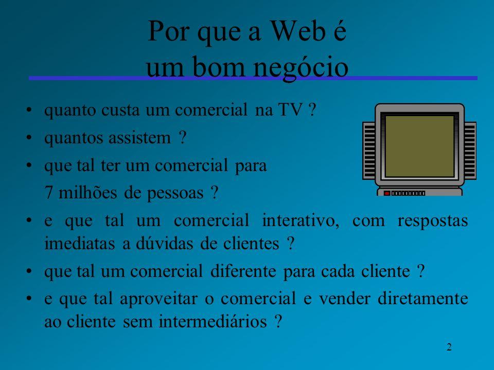 3 Por que a Web é um bom negócio Reduz custos Ex: uma transação bancária custa (em dólares) na agência = 1,07 pelo telefone = 0,54 no caixa eletrônico = 0,27 pela Internet = 0,10