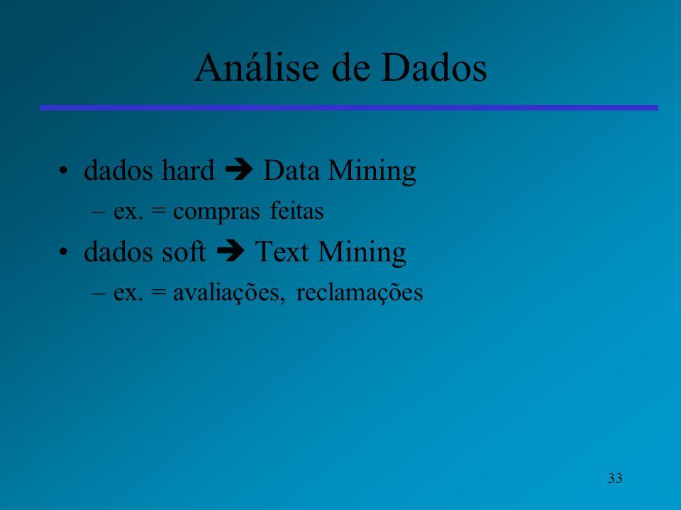 33 Análise de Dados dados hard Data Mining –ex. = compras feitas dados soft Text Mining –ex. = avaliações, reclamações