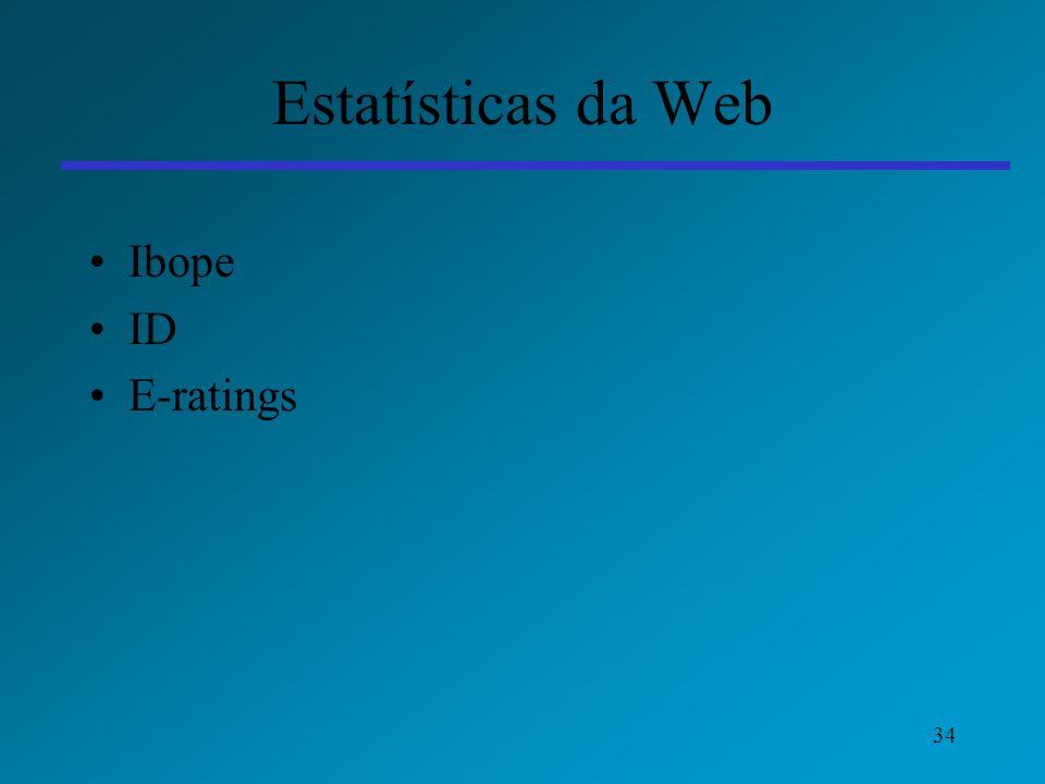 34 Estatísticas da Web Ibope ID E-ratings