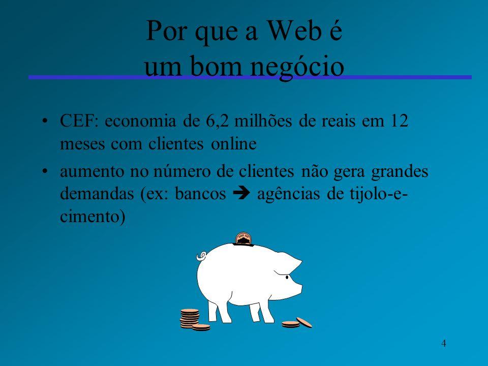 4 Por que a Web é um bom negócio CEF: economia de 6,2 milhões de reais em 12 meses com clientes online aumento no número de clientes não gera grandes