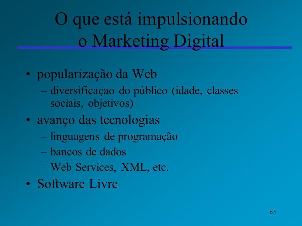 65 O que está impulsionando o Marketing Digital popularização da Web –diversificaçao do público (idade, classes sociais, objetivos) avanço das tecnolo