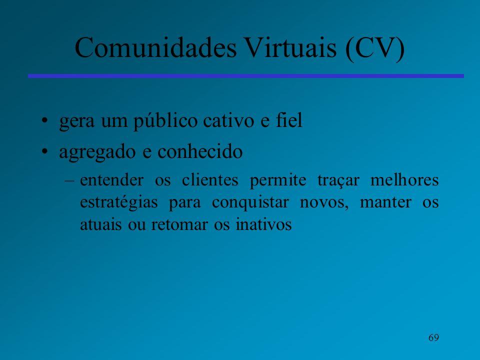 69 Comunidades Virtuais (CV) gera um público cativo e fiel agregado e conhecido –entender os clientes permite traçar melhores estratégias para conquis