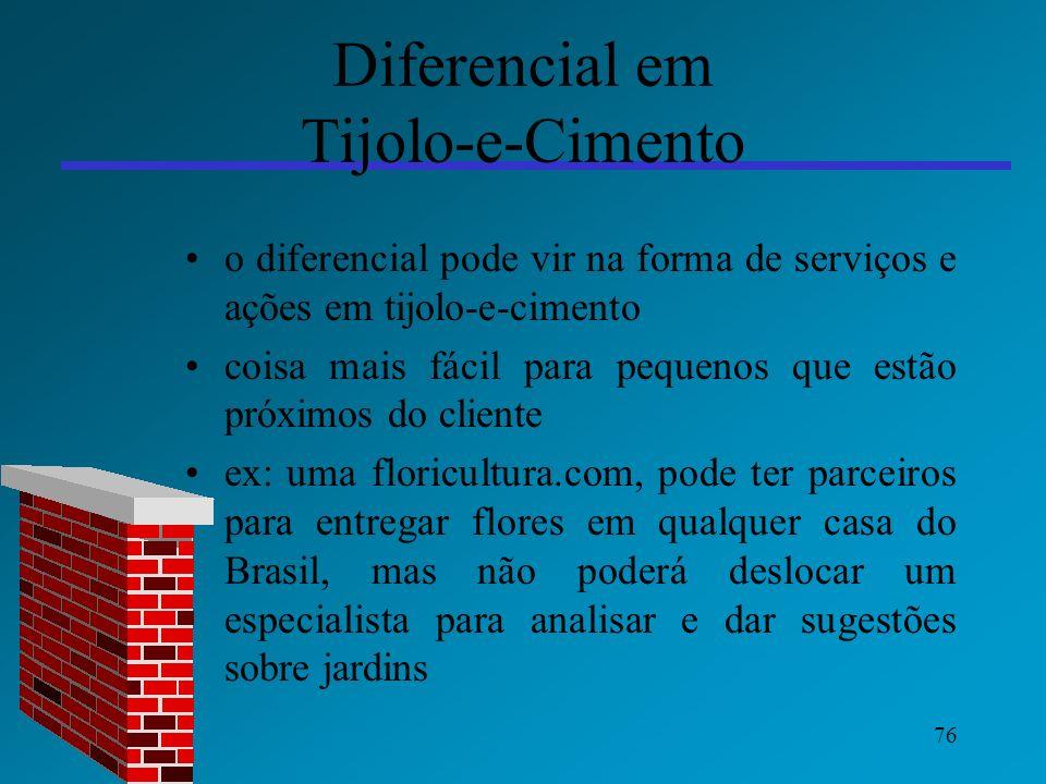 76 Diferencial em Tijolo-e-Cimento o diferencial pode vir na forma de serviços e ações em tijolo-e-cimento coisa mais fácil para pequenos que estão pr
