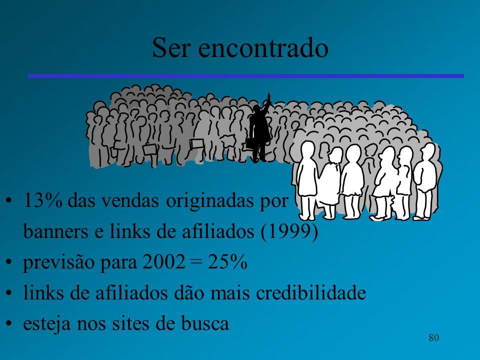 80 Ser encontrado 13% das vendas originadas por banners e links de afiliados (1999) previsão para 2002 = 25% links de afiliados dão mais credibilidade