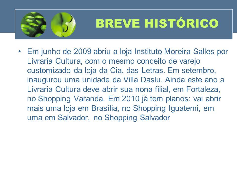 BREVE HISTÓRICO Em junho de 2009 abriu a loja Instituto Moreira Salles por Livraria Cultura, com o mesmo conceito de varejo customizado da loja da Cia