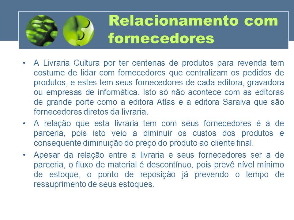 Relacionamento com fornecedores A Livraria Cultura por ter centenas de produtos para revenda tem costume de lidar com fornecedores que centralizam os