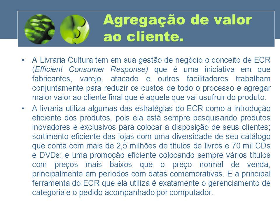 Agregação de valor ao cliente. A Livraria Cultura tem em sua gestão de negócio o conceito de ECR (Efficient Consumer Response) que é uma iniciativa em