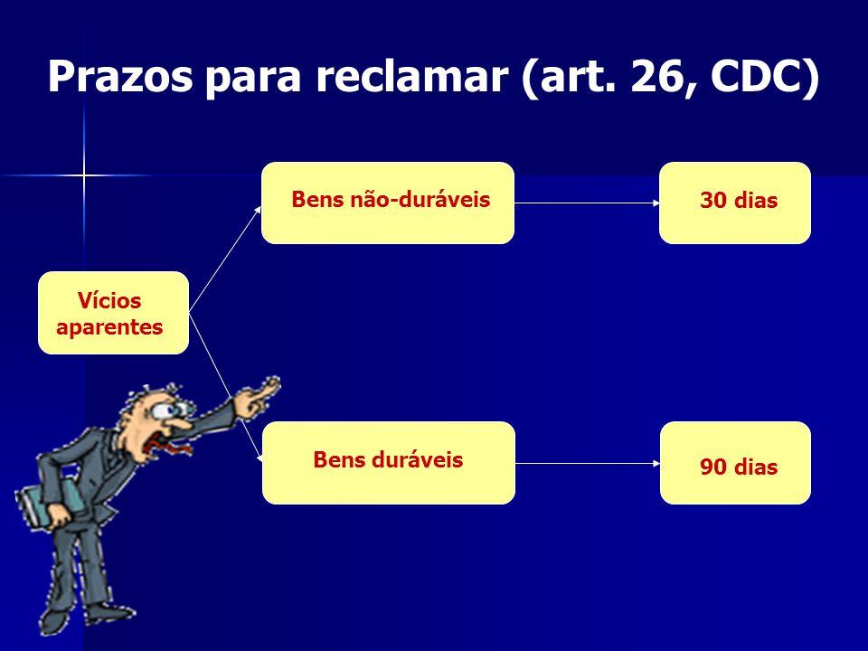 Prazos para reclamar (art. 26, CDC) Vícios aparentes 30 dias 90 dias Bens não-duráveis Bens duráveis