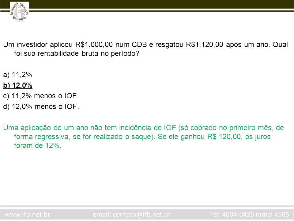 Um investidor aplicou R$1.000,00 num CDB e resgatou R$1.120,00 após um ano. Qual foi sua rentabilidade bruta no período? a) 11,2% b) 12,0% c) 11,2% me
